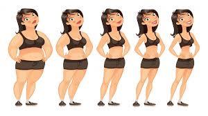 come dimagrire in fretta senza dieta