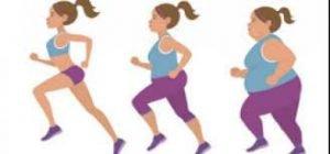 quanto camminare per dimagrire