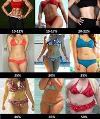 percentuale massa grassa donne