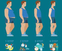 percentuale massa grassa uomo