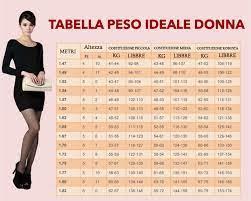 peso forma tabella donne