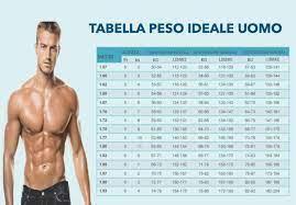 peso forma uomo 185 cm