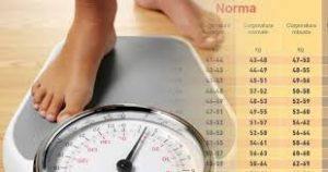 tabella del peso ideale in base all'altezza