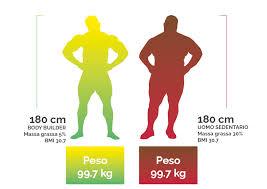 calcolo massa grassa e peso ideale
