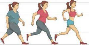 quanto camminare per perdere peso
